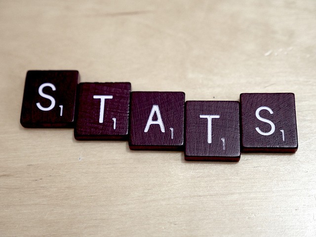 Marketing and Statistics, a Match Made in theCloud